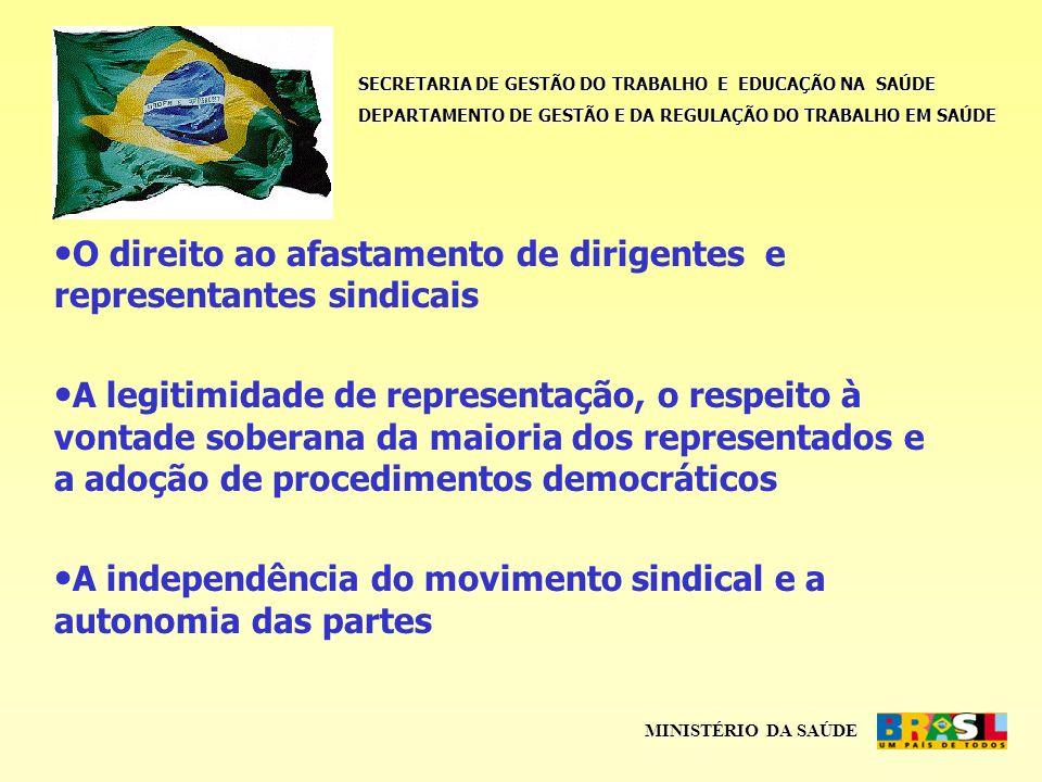 SECRETARIA DE GESTÃO DO TRABALHO E EDUCAÇÃO NA SAÚDE DEPARTAMENTO DE GESTÃO E DA REGULAÇÃO DO TRABALHO EM SAÚDE MINISTÉRIO DA SAÚDE O direito ao afastamento de dirigentes e representantes sindicais A legitimidade de representação, o respeito à vontade soberana da maioria dos representados e a adoção de procedimentos democráticos A independência do movimento sindical e a autonomia das partes