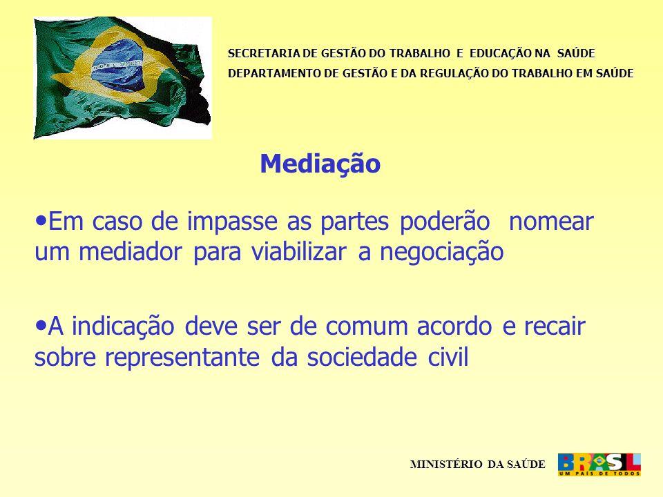 SECRETARIA DE GESTÃO DO TRABALHO E EDUCAÇÃO NA SAÚDE DEPARTAMENTO DE GESTÃO E DA REGULAÇÃO DO TRABALHO EM SAÚDE MINISTÉRIO DA SAÚDE Mediação Em caso de impasse as partes poderão nomear um mediador para viabilizar a negociação A indicação deve ser de comum acordo e recair sobre representante da sociedade civil