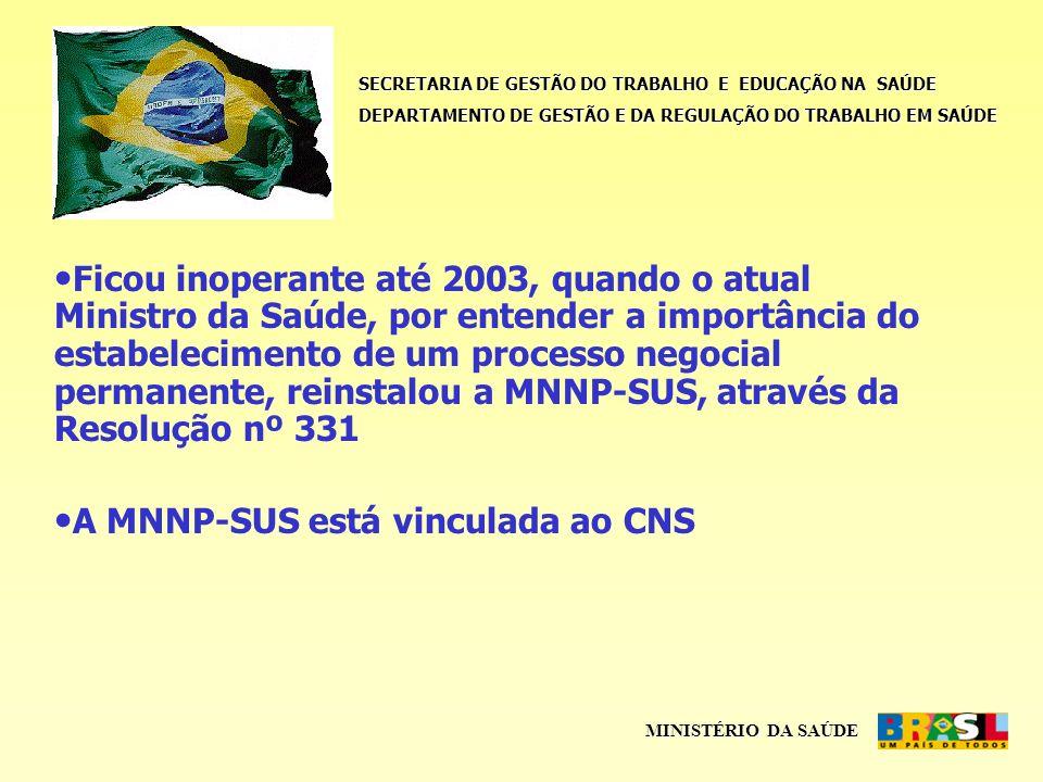 SECRETARIA DE GESTÃO DO TRABALHO E EDUCAÇÃO NA SAÚDE DEPARTAMENTO DE GESTÃO E DA REGULAÇÃO DO TRABALHO EM SAÚDE MINISTÉRIO DA SAÚDE Ficou inoperante até 2003, quando o atual Ministro da Saúde, por entender a importância do estabelecimento de um processo negocial permanente, reinstalou a MNNP-SUS, através da Resolução nº 331 A MNNP-SUS está vinculada ao CNS