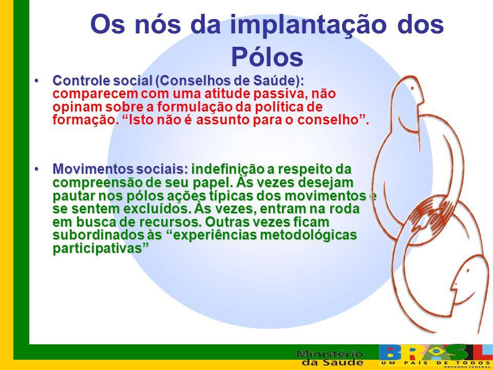 Os nós da implantação dos Pólos Controle social (Conselhos de Saúde):Controle social (Conselhos de Saúde): comparecem com uma atitude passiva, não opinam sobre a formulação da política de formação.