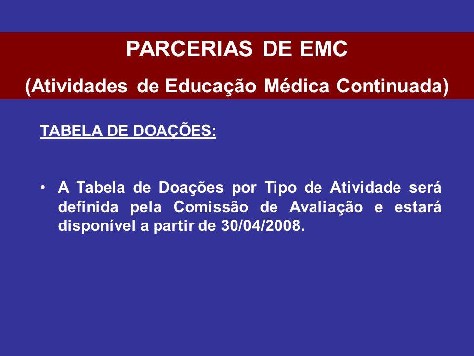 OBSERVAÇÕES: (I) Entende-se como Programação Científica Completa: - Temas - Sub-Temas - Palestrantes - Número de Atividades Programadas - Duração de cada Atividade - Locais & Datas PARCERIAS DE EMC (Atividades de Educação Médica Continuada)