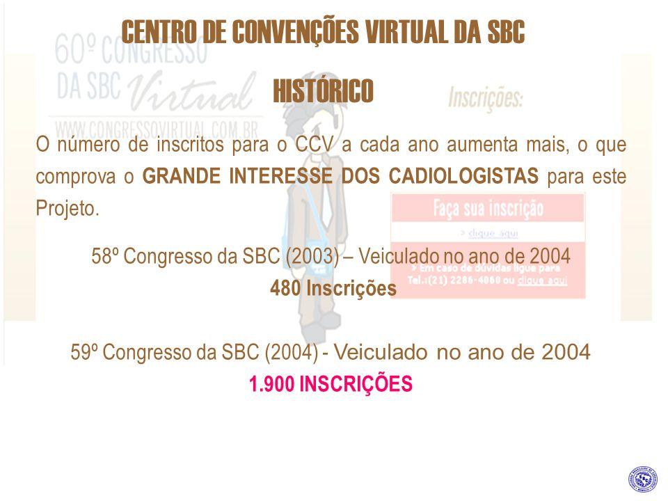 HISTÓRICO O número de inscritos para o CCV a cada ano aumenta mais, o que comprova o GRANDE INTERESSE DOS CADIOLOGISTAS para este Projeto. 58º Congres