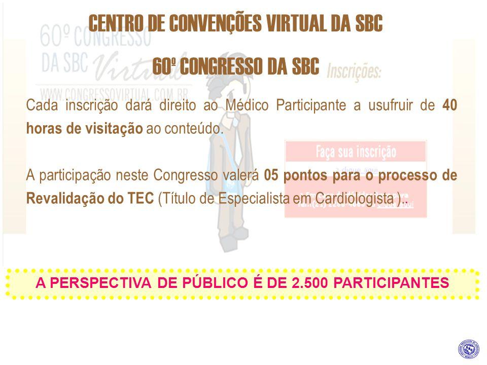 CENTRO DE CONVENÇÕES VIRTUAL DA SBC 60º CONGRESSO DA SBC Cada inscrição dará direito ao Médico Participante a usufruir de 40 horas de visitação ao con