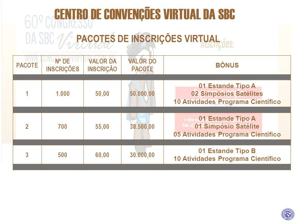 CENTRO DE CONVENÇÕES VIRTUAL DA SBC PACOTES DE INSCRIÇÕES VIRTUAL PACOTE Nº DE INSCRIÇÕES VALOR DA INSCRIÇÃO VALOR DO PACOTE BÔNUS 11.00050,0050.000,0