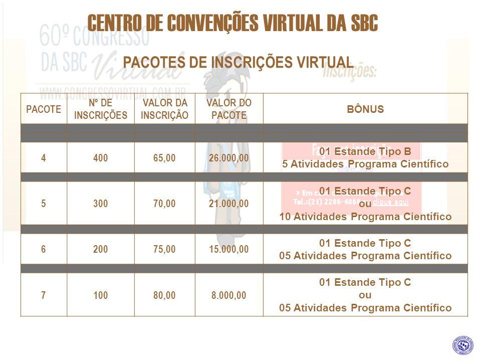 CENTRO DE CONVENÇÕES VIRTUAL DA SBC PACOTE Nº DE INSCRIÇÕES VALOR DA INSCRIÇÃO VALOR DO PACOTE BÔNUS 440065,0026.000,00 01 Estande Tipo B 5 Atividades