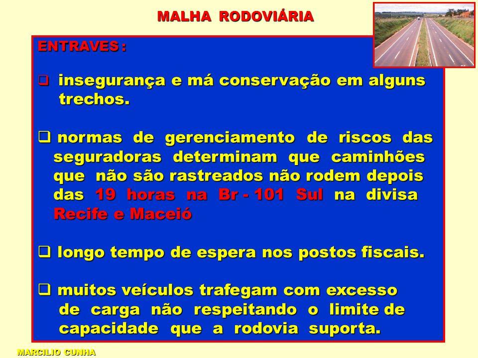 MALHA RODOVIÁRIA ENTRAVES : insegurança e má conservação em alguns insegurança e má conservação em alguns trechos.