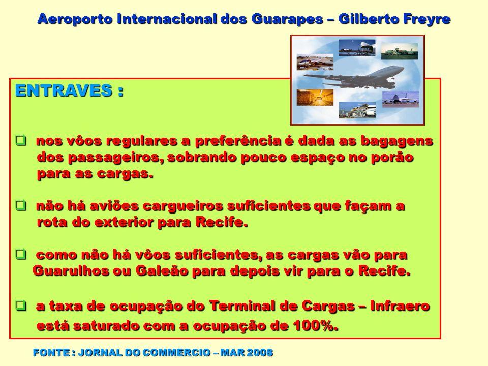 Aeroporto Internacional dos Guarapes – Gilberto Freyre Aeroporto Internacional dos Guarapes – Gilberto Freyre FONTE : JORNAL DO COMMERCIO – MAR 2008 E