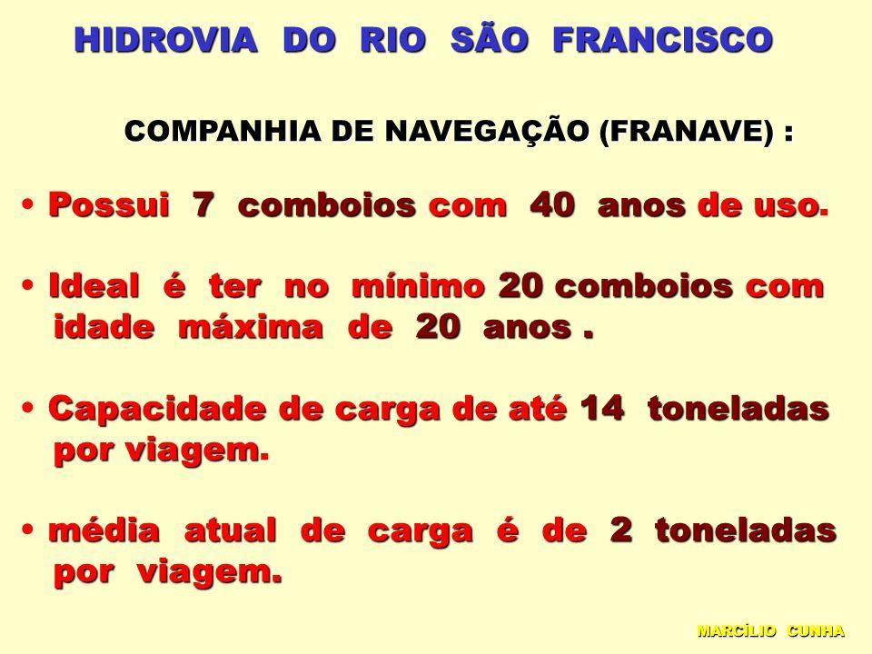 HIDROVIA DO RIO SÃO FRANCISCO COMPANHIA DE NAVEGAÇÃO (FRANAVE) : COMPANHIA DE NAVEGAÇÃO (FRANAVE) : Possui7 comboioscom40 anosde uso Possui 7 comboios com 40 anos de uso.