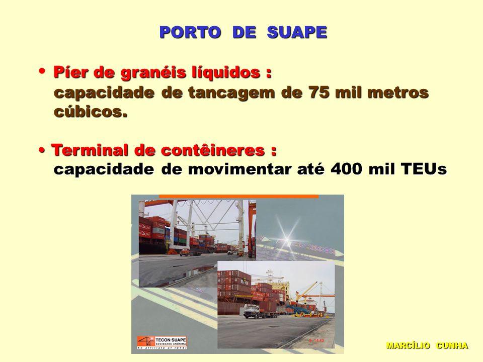 PORTO DE SUAPE Píer de granéis líquidos : Píer de granéis líquidos : capacidade de tancagem de 75 mil metros capacidade de tancagem de 75 mil metros cúbicos.