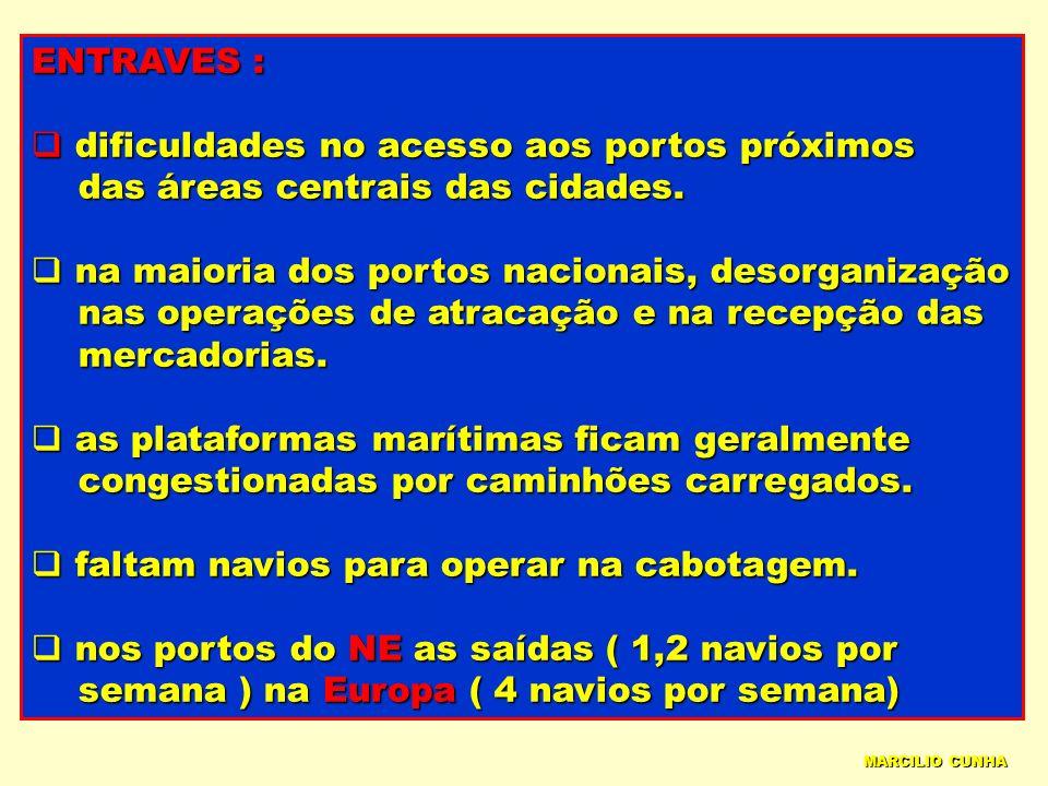 ENTRAVES : dificuldades no acesso aos portos próximos dificuldades no acesso aos portos próximos das áreas centrais das cidades. das áreas centrais da