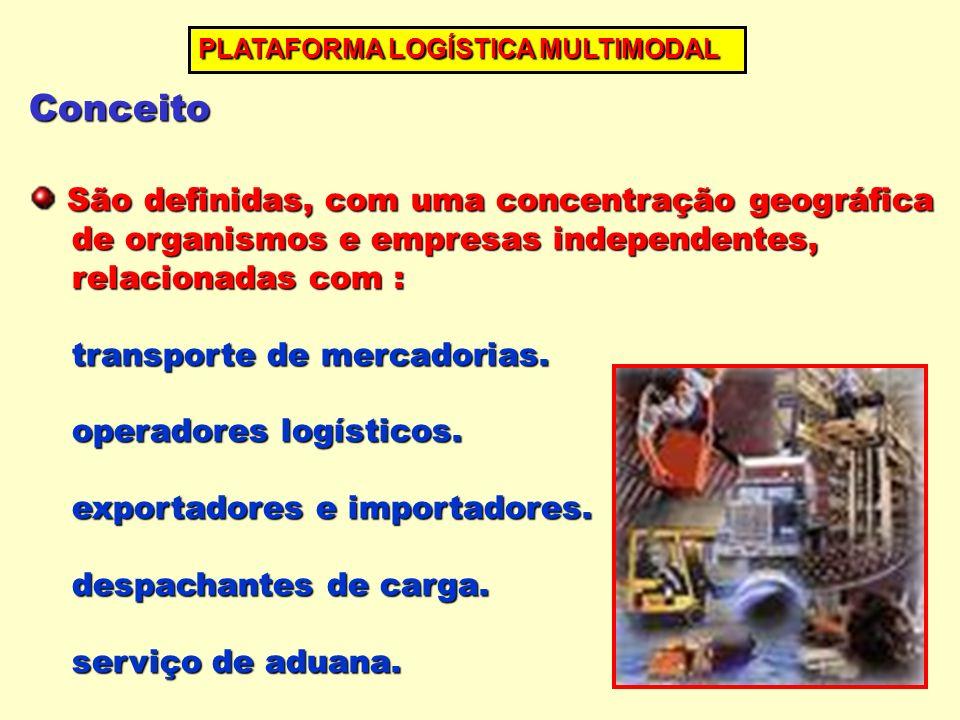 Conceito São definidas, com uma concentração geográfica São definidas, com uma concentração geográfica de organismos e empresas independentes, de organismos e empresas independentes, relacionadas com : relacionadas com : transporte de mercadorias.