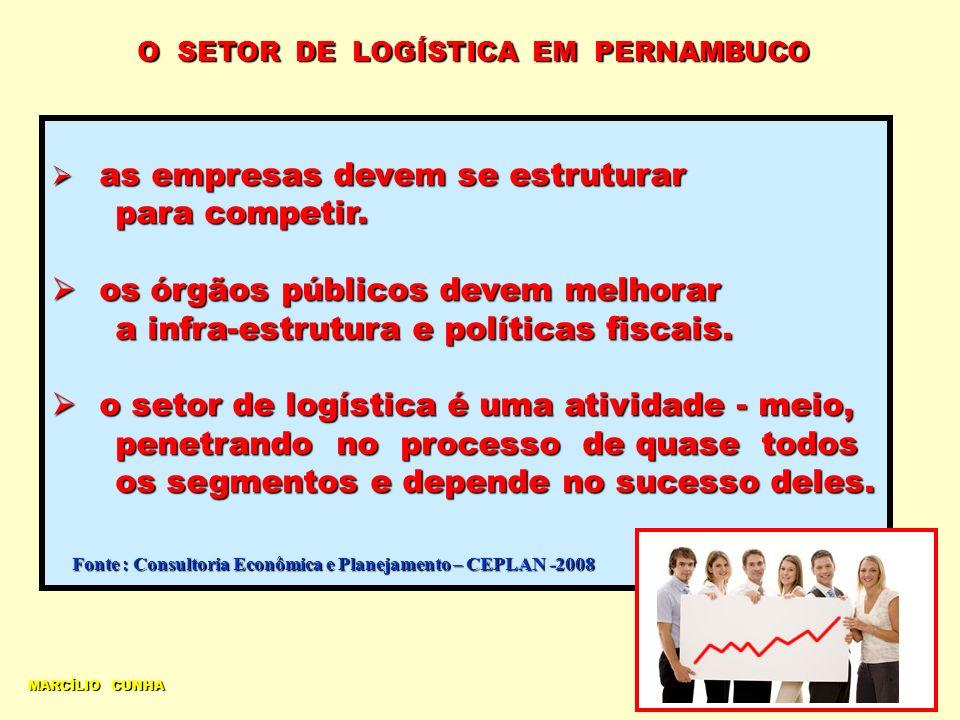 MARCÍLIO CUNHA O SETOR DE LOGÍSTICA EM PERNAMBUCO as empresas devem se estruturar as empresas devem se estruturar para competir. para competir. os órg