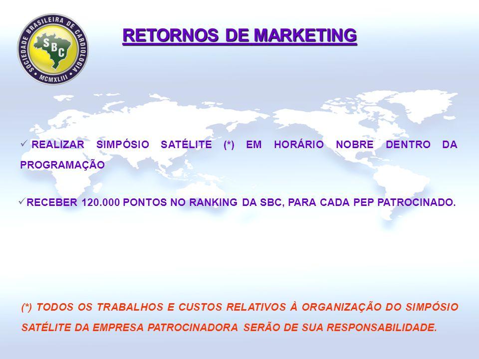 REALIZAR SIMPÓSIO SATÉLITE (*) EM HORÁRIO NOBRE DENTRO DA PROGRAMAÇÃO RETORNOS DE MARKETING RECEBER 120.000 PONTOS NO RANKING DA SBC, PARA CADA PEP PATROCINADO.