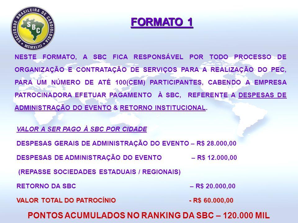 FORMATO 1 NESTE FORMATO, A SBC FICA RESPONSÁVEL POR TODO PROCESSO DE ORGANIZAÇÃO E CONTRATAÇÃO DE SERVIÇOS PARA A REALIZAÇÃO DO PEC, PARA UM NÚMERO DE ATÉ 100(CEM) PARTICIPANTES, CABENDO A EMPRESA PATROCINADORA EFETUAR PAGAMENTO À SBC, REFERENTE A DESPESAS DE ADMINISTRAÇÃO DO EVENTO & RETORNO INSTITUCIONAL.