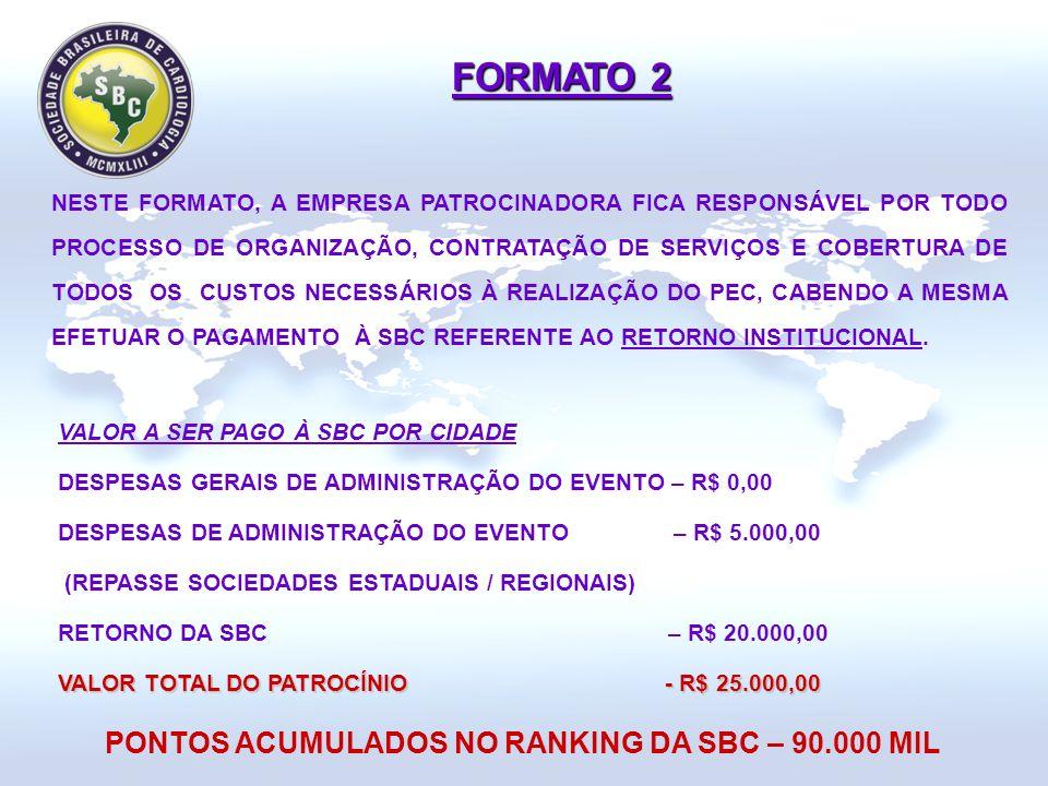 FORMATO 2 NESTE FORMATO, A EMPRESA PATROCINADORA FICA RESPONSÁVEL POR TODO PROCESSO DE ORGANIZAÇÃO, CONTRATAÇÃO DE SERVIÇOS E COBERTURA DE TODOS OS CUSTOS NECESSÁRIOS À REALIZAÇÃO DO PEC, CABENDO A MESMA EFETUAR O PAGAMENTO À SBC REFERENTE AO RETORNO INSTITUCIONAL.