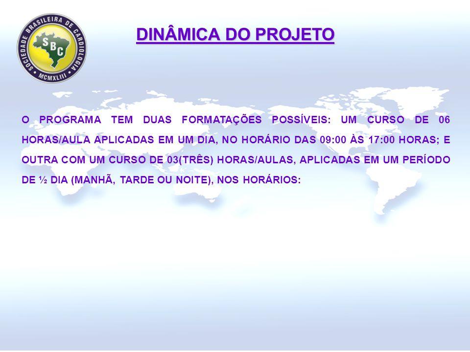 DINÂMICA DO PROJETO O PROGRAMA TEM DUAS FORMATAÇÕES POSSÍVEIS: UM CURSO DE 06 HORAS/AULA APLICADAS EM UM DIA, NO HORÁRIO DAS 09:00 ÀS 17:00 HORAS; E OUTRA COM UM CURSO DE 03(TRÊS) HORAS/AULAS, APLICADAS EM UM PERÍODO DE ½ DIA (MANHÃ, TARDE OU NOITE), NOS HORÁRIOS: