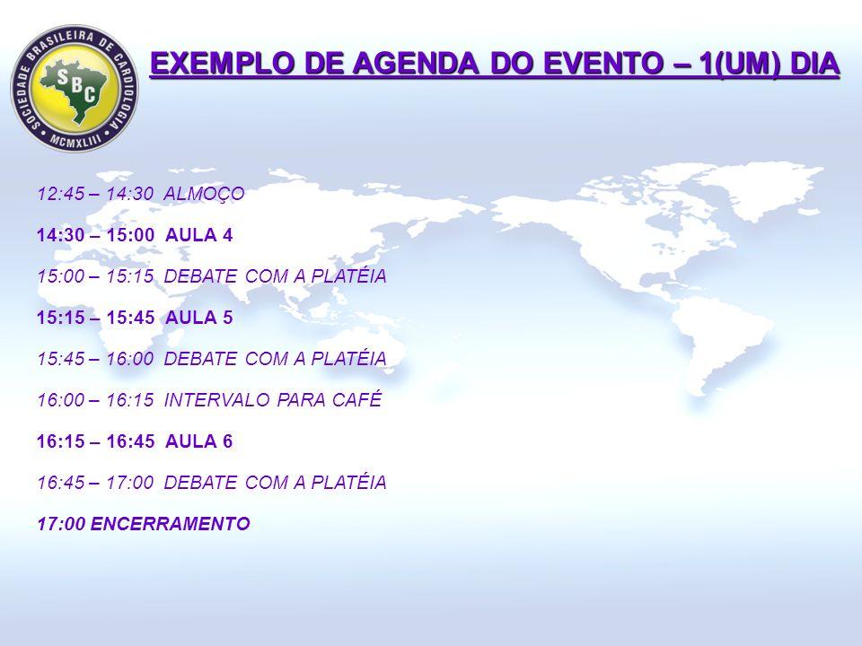 12:45 – 14:30 ALMOÇO 14:30 – 15:00 AULA 4 15:00 – 15:15 DEBATE COM A PLATÉIA 15:15 – 15:45 AULA 5 15:45 – 16:00 DEBATE COM A PLATÉIA 16:00 – 16:15 INTERVALO PARA CAFÉ 16:15 – 16:45 AULA 6 16:45 – 17:00 DEBATE COM A PLATÉIA 17:00 ENCERRAMENTO EXEMPLO DE AGENDA DO EVENTO – 1(UM) DIA