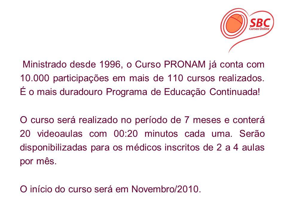 Ministrado desde 1996, o Curso PRONAM já conta com 10.000 participações em mais de 110 cursos realizados. É o mais duradouro Programa de Educação Cont