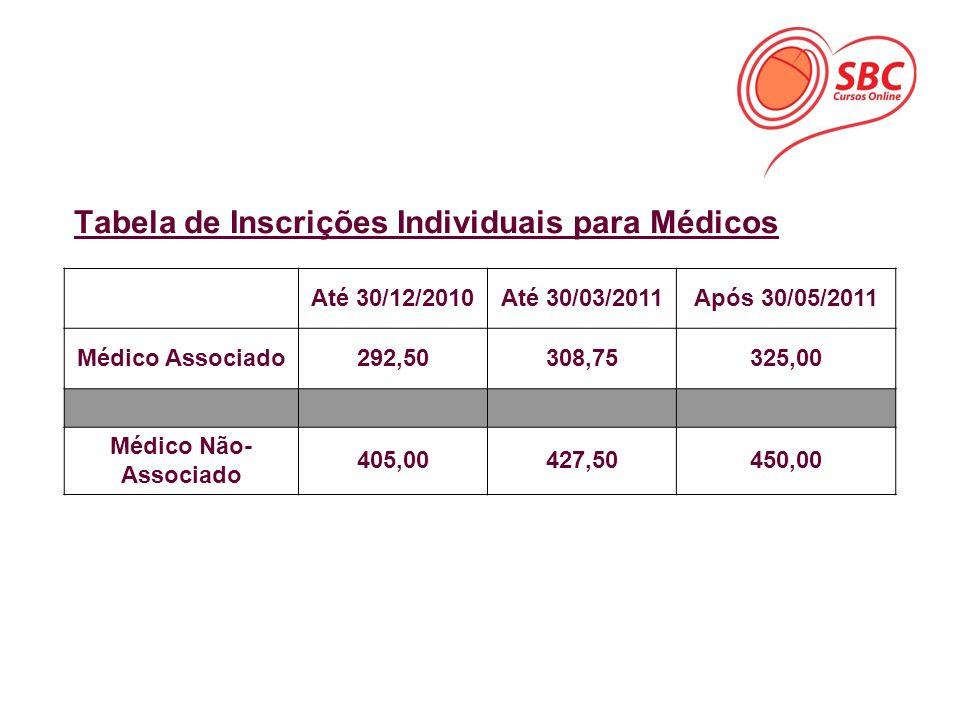 Tabela de Inscrições Individuais para Médicos Até 30/12/2010Até 30/03/2011Após 30/05/2011 Médico Associado292,50308,75325,00 Médico Não- Associado 405