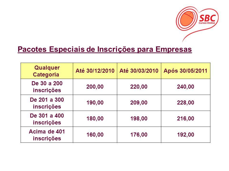 Pacotes Especiais de Inscrições para Empresas Qualquer Categoria Até 30/12/2010Até 30/03/2010Após 30/05/2011 De 30 a 200 inscrições 200,00220,00240,00