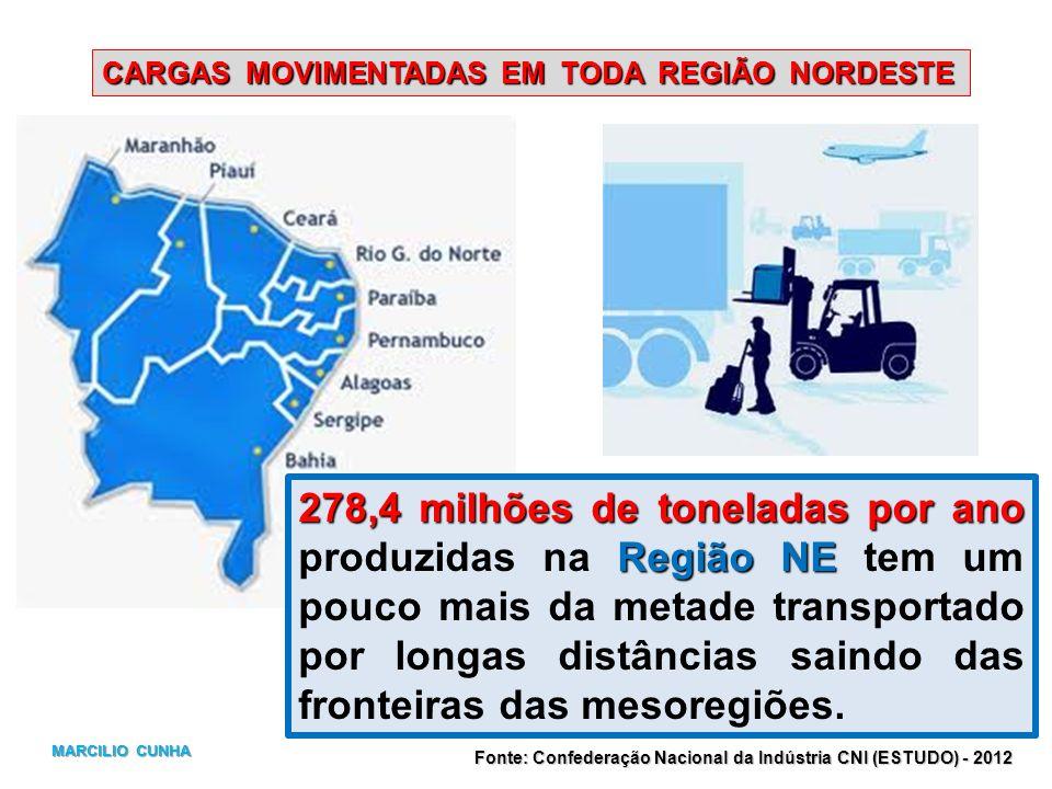 CARGAS MOVIMENTADAS EM TODA REGIÃO NORDESTE 278,4 milhões de toneladas por ano Região NE 278,4 milhões de toneladas por ano produzidas na Região NE te