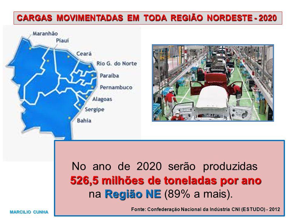 CARGAS MOVIMENTADAS EM TODA REGIÃO NORDESTE - 2020 No ano de 2020 serão produzidas 526,5 milhões de toneladas por ano 526,5 milhões de toneladas por a
