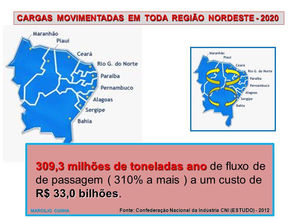 CARGAS MOVIMENTADAS EM TODA REGIÃO NORDESTE - 2020 309,3 milhões de toneladas ano 309,3 milhões de toneladas ano de fluxo de de passagem ( 310% a mais