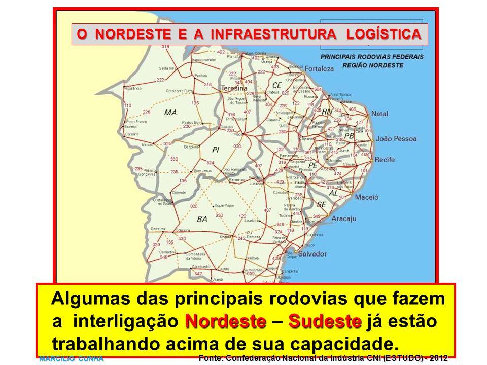 O NORDESTE E A INFRAESTRUTURA LOGÍSTICA Algumas das principais rodovias que fazem NordesteSudeste a interligação Nordeste – Sudeste já estão trabalhan