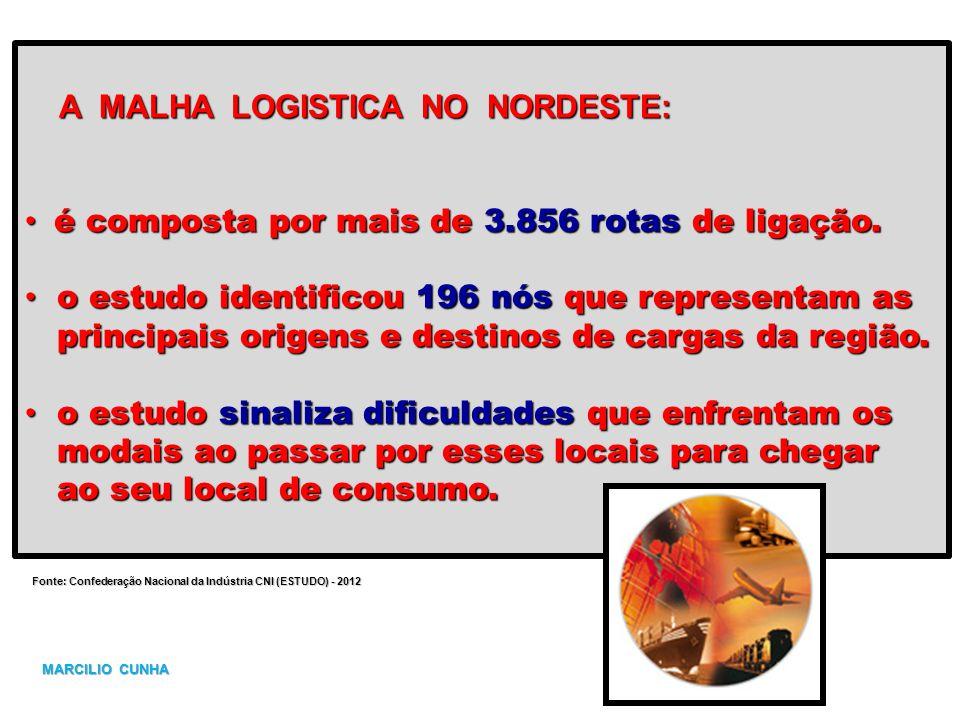 A MALHA LOGISTICA NO NORDESTE: A MALHA LOGISTICA NO NORDESTE: é composta por mais de 3.856 rotas de ligação. é composta por mais de 3.856 rotas de lig