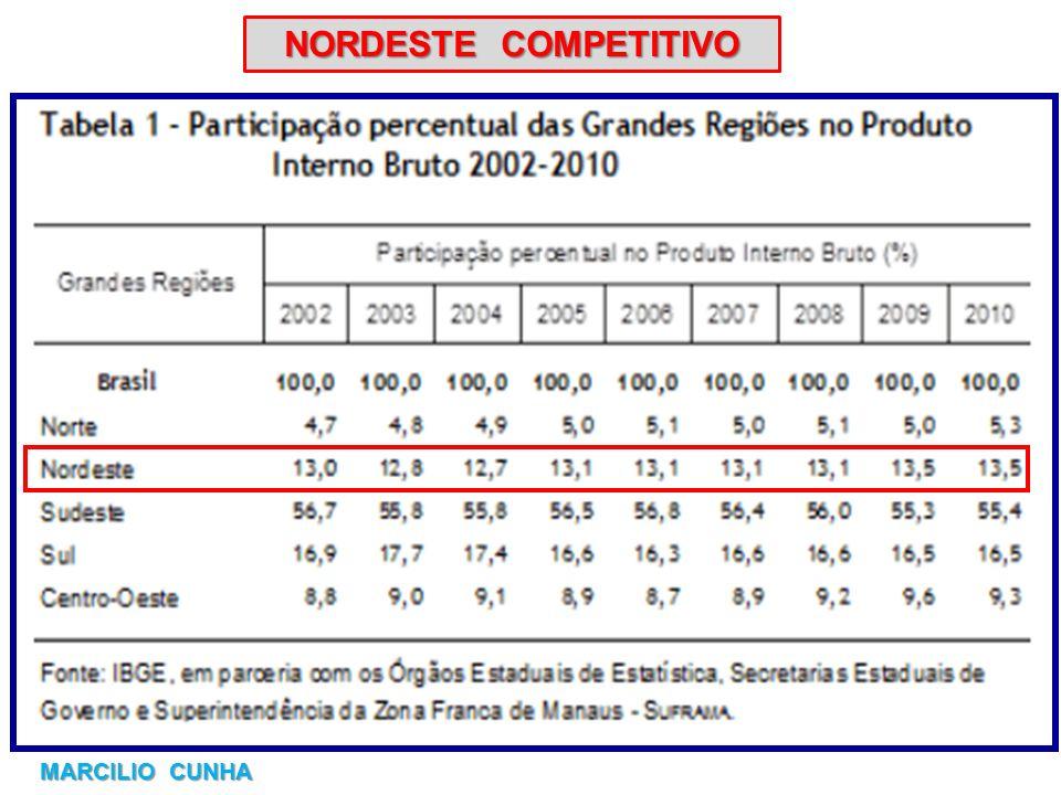 NORDESTE COMPETITIVO NORDESTE COMPETITIVO MARCILIO CUNHA