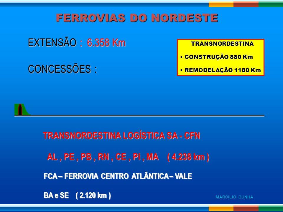 FERROVIAS DO NORDESTE EXTENSÃO : 6.358 Km CONCESSÕES : TRANSNORDESTINA LOGÍSTICA SA - CFN TRANSNORDESTINA LOGÍSTICA SA - CFN AL, PE, PB, RN, CE, PI, M