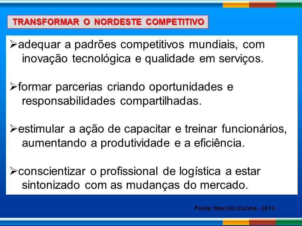 Fonte: Marcilio Cunha - 2013 TRANSFORMAR O NORDESTE COMPETITIVO TRANSFORMAR O NORDESTE COMPETITIVO adequar a padrões competitivos mundiais, com inovaç