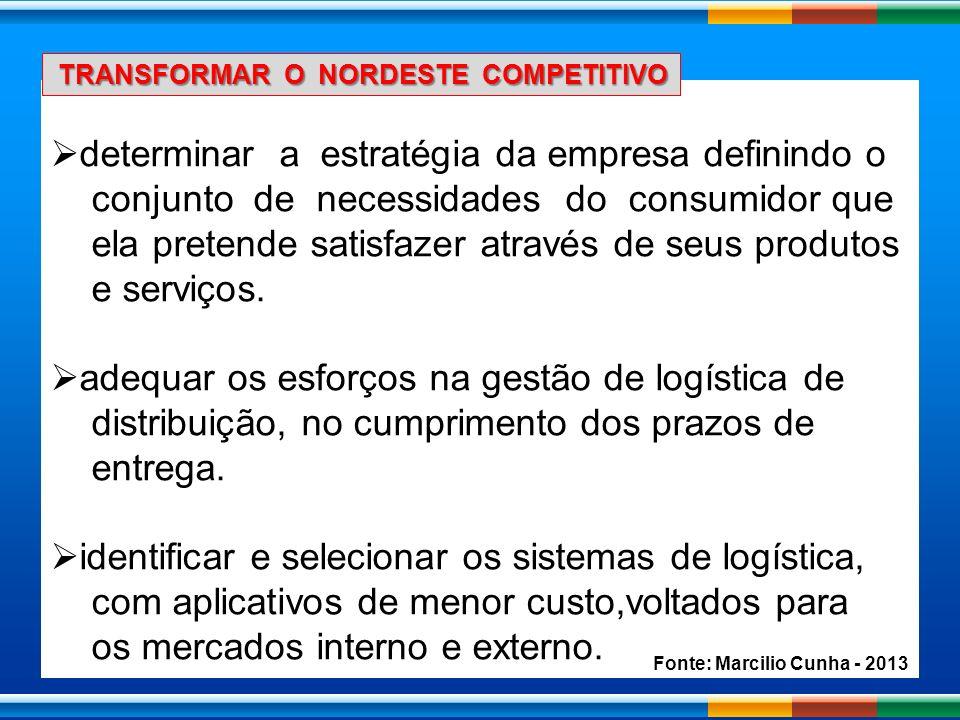 determinar a estratégia da empresa definindo o conjunto de necessidades do consumidor que ela pretende satisfazer através de seus produtos e serviços.