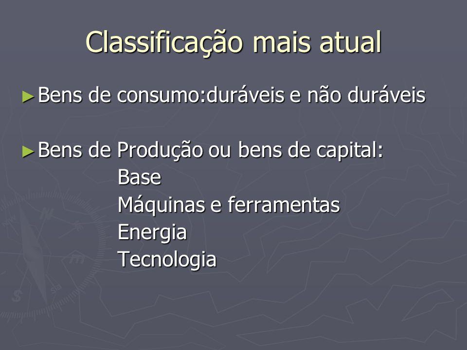 Classificação mais atual Bens de consumo:duráveis e não duráveis Bens de consumo:duráveis e não duráveis Bens de Produção ou bens de capital: Bens de