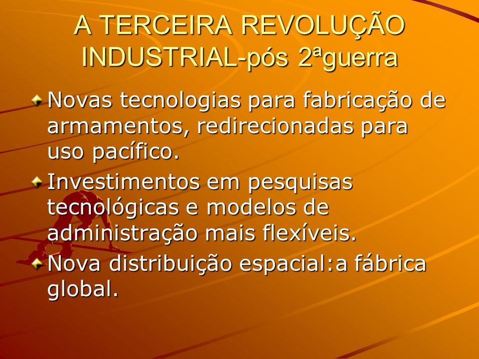A TERCEIRA REVOLUÇÃO INDUSTRIAL-pós 2ªguerra Novas tecnologias para fabricação de armamentos, redirecionadas para uso pacífico. Investimentos em pesqu