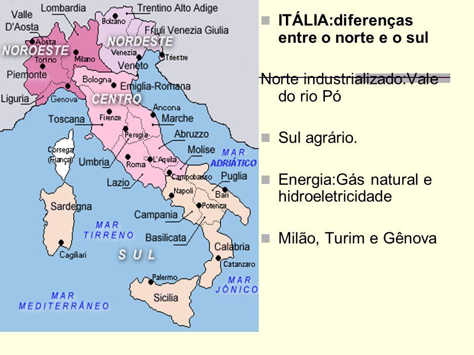 ITÁLIA:diferenças entre o norte e o sul Norte industrializado:Vale do rio Pó Sul agrário. Energia:Gás natural e hidroeletricidade Milão, Turim e Gênov