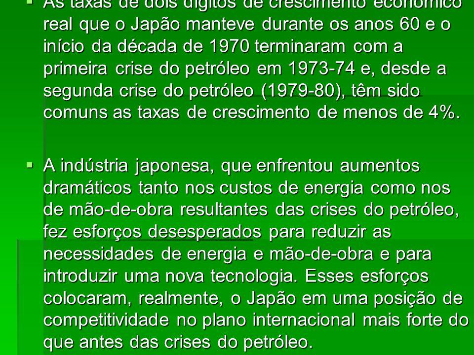 As taxas de dois dígitos de crescimento econômico real que o Japão manteve durante os anos 60 e o início da década de 1970 terminaram com a primeira c