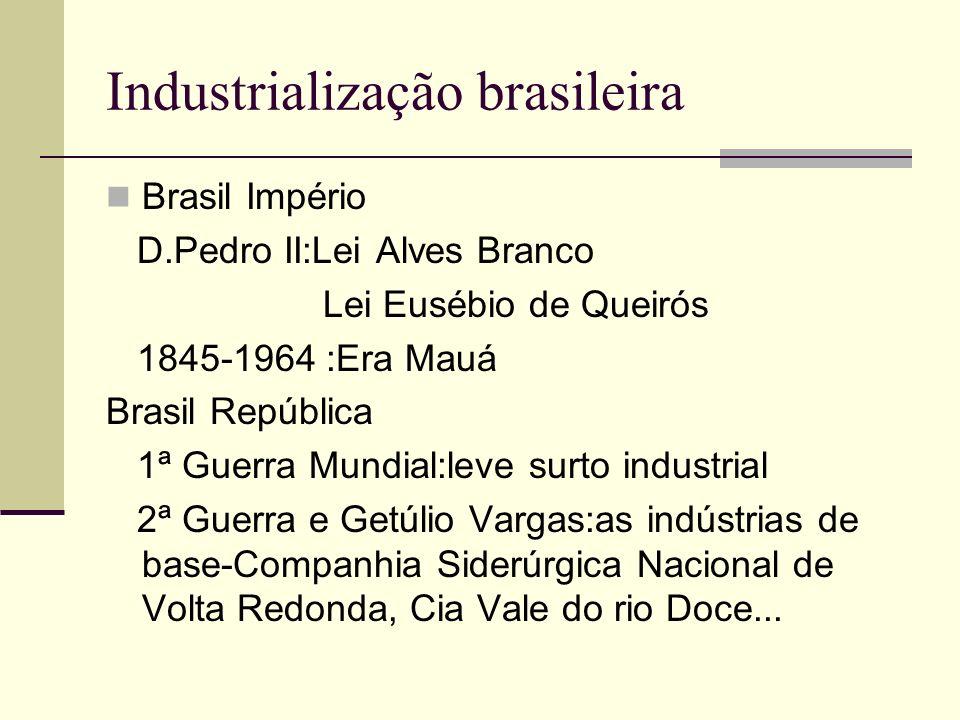 Industrialização brasileira Brasil Império D.Pedro II:Lei Alves Branco Lei Eusébio de Queirós 1845-1964 :Era Mauá Brasil República 1ª Guerra Mundial:l
