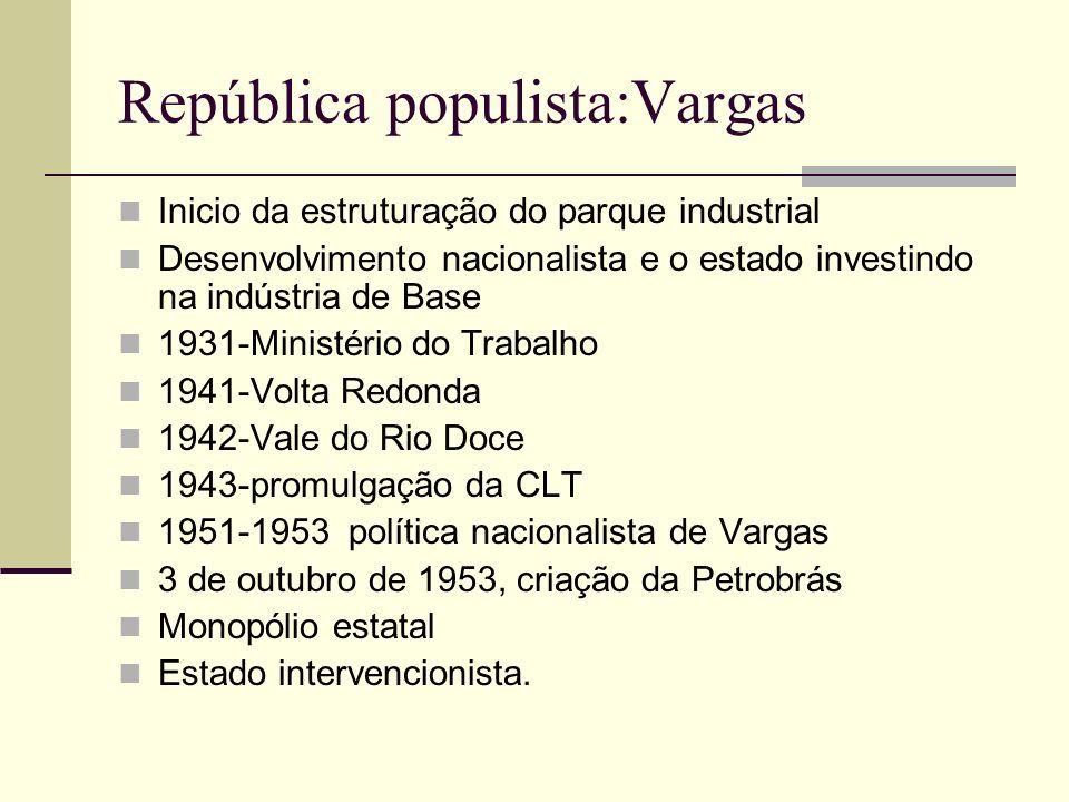 República populista:Vargas Inicio da estruturação do parque industrial Desenvolvimento nacionalista e o estado investindo na indústria de Base 1931-Mi