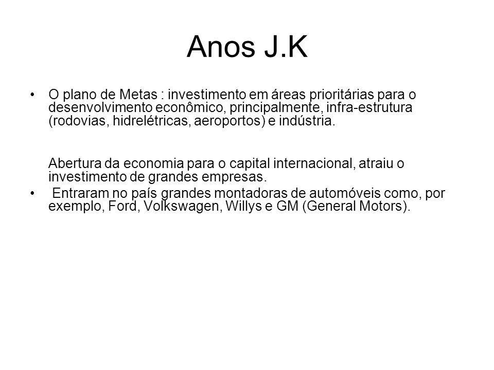 Anos J.K O plano de Metas : investimento em áreas prioritárias para o desenvolvimento econômico, principalmente, infra-estrutura (rodovias, hidrelétri