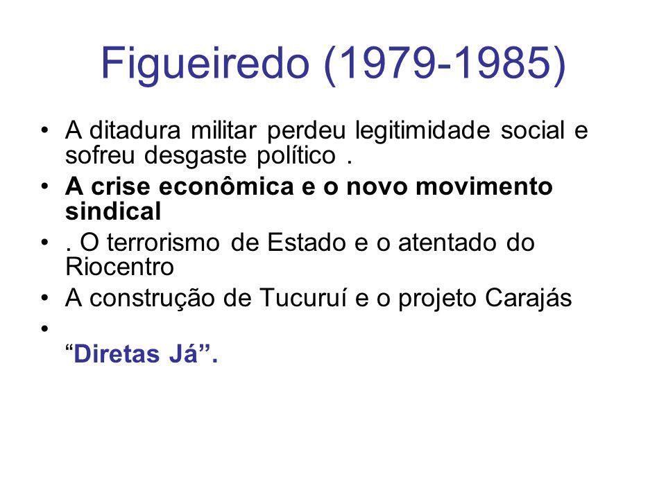 Figueiredo (1979-1985) A ditadura militar perdeu legitimidade social e sofreu desgaste político. A crise econômica e o novo movimento sindical. O terr