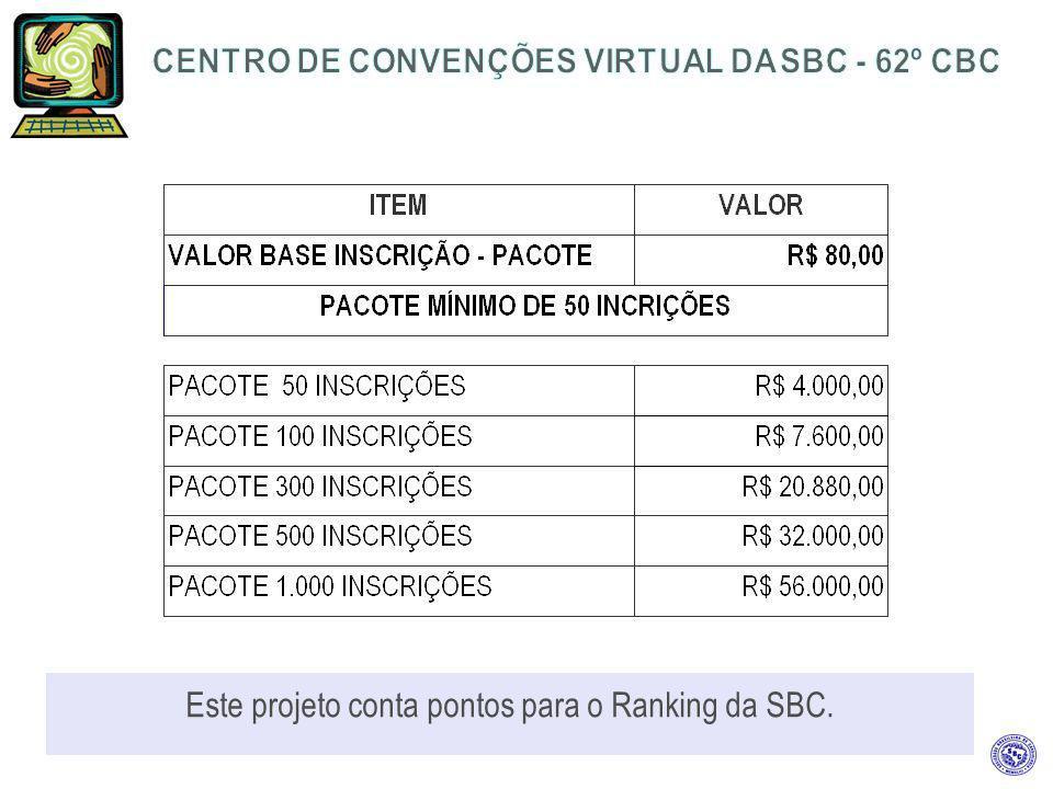 Este projeto conta pontos para o Ranking da SBC.
