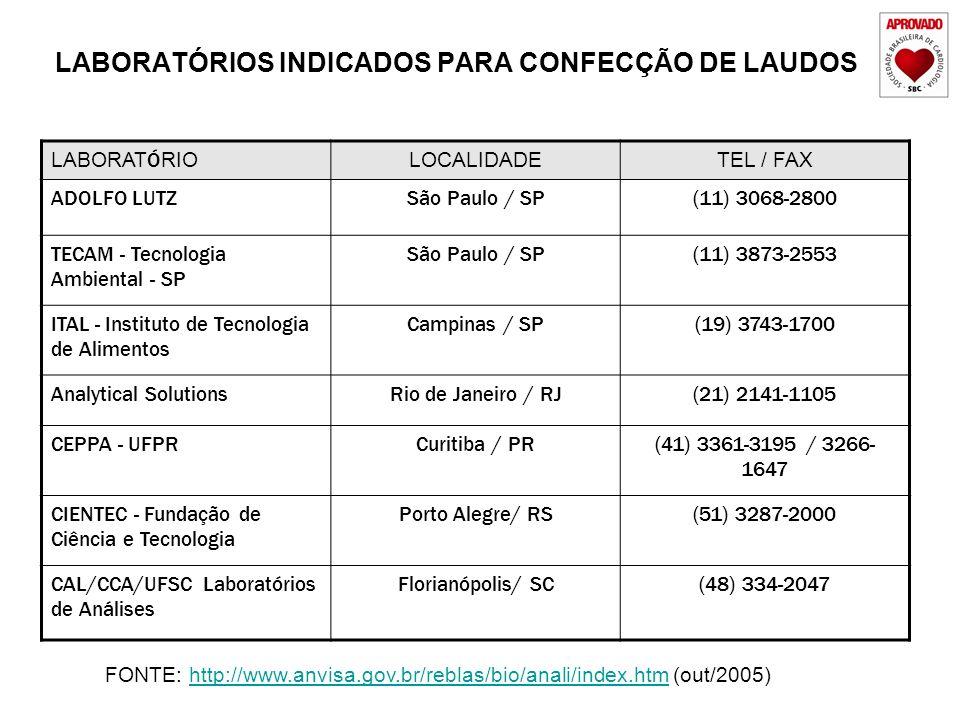 LABORATÓRIOS INDICADOS PARA CONFECÇÃO DE LAUDOS LABORAT Ó RIO LOCALIDADETEL / FAX ADOLFO LUTZSão Paulo / SP(11) 3068-2800 TECAM - Tecnologia Ambiental