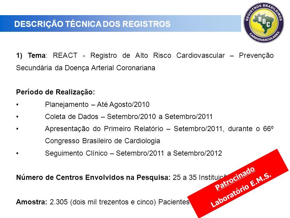 DESCRIÇÃO TÉCNICA DOS REGISTROS 1) Tema: REACT - Registro de Alto Risco Cardiovascular – Prevenção Secundária da Doença Arterial Coronariana Período de Realização: Planejamento – Até Agosto/2010 Coleta de Dados – Setembro/2010 a Setembro/2011 Apresentação do Primeiro Relatório – Setembro/2011, durante o 66º Congresso Brasileiro de Cardiologia Seguimento Clínico – Setembro/2011 a Setembro/2012 Número de Centros Envolvidos na Pesquisa: 25 a 35 Instituições Amostra: 2.305 (dois mil trezentos e cinco) Pacientes Patrocinado Laboratório E.M.S.