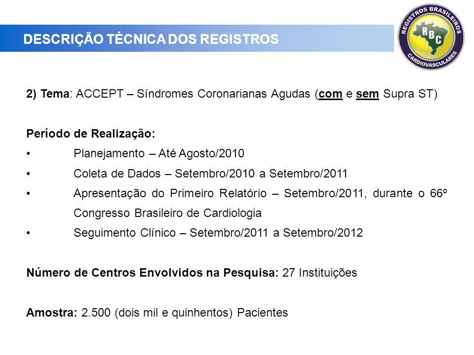 DESCRIÇÃO TÉCNICA DOS REGISTROS 2) Tema: ACCEPT – Síndromes Coronarianas Agudas (com e sem Supra ST) Período de Realização: Planejamento – Até Agosto/2010 Coleta de Dados – Setembro/2010 a Setembro/2011 Apresentação do Primeiro Relatório – Setembro/2011, durante o 66º Congresso Brasileiro de Cardiologia Seguimento Clínico – Setembro/2011 a Setembro/2012 Número de Centros Envolvidos na Pesquisa: 27 Instituições Amostra: 2.500 (dois mil e quinhentos) Pacientes