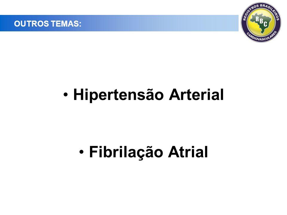OUTROS TEMAS: Hipertensão Arterial Fibrilação Atrial