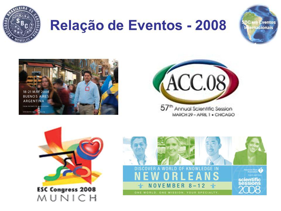 Relação de Eventos - 2008 SBC em Eventos Internacionais