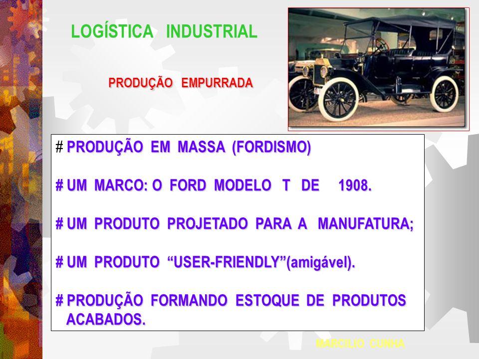 LOGÍSTICA INDUSTRIAL PRODUÇÃO EMPURRADA PRODUÇÃO EM MASSA (FORDISMO) # PRODUÇÃO EM MASSA (FORDISMO) # UM MARCO: O FORD MODELO T DE 1908. # UM PRODUTO