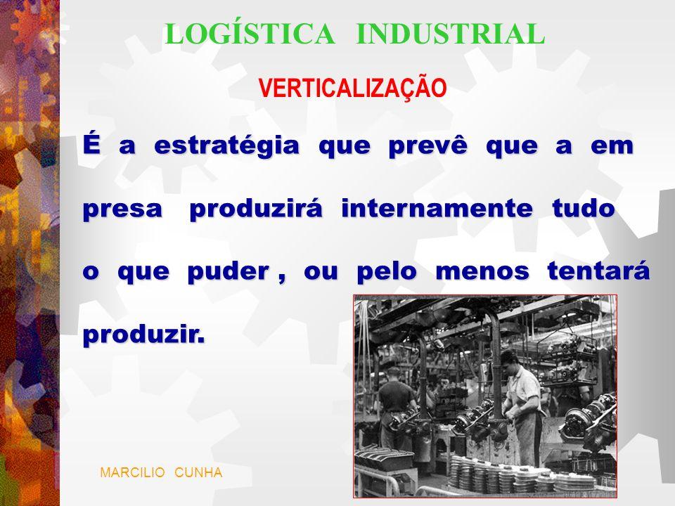 LOGÍSTICA INDUSTRIAL VERTICALIZAÇÃO É a estratégia que prevê que a em presa produzirá internamente tudo o que puder, ou pelo menos tentará produzir. M