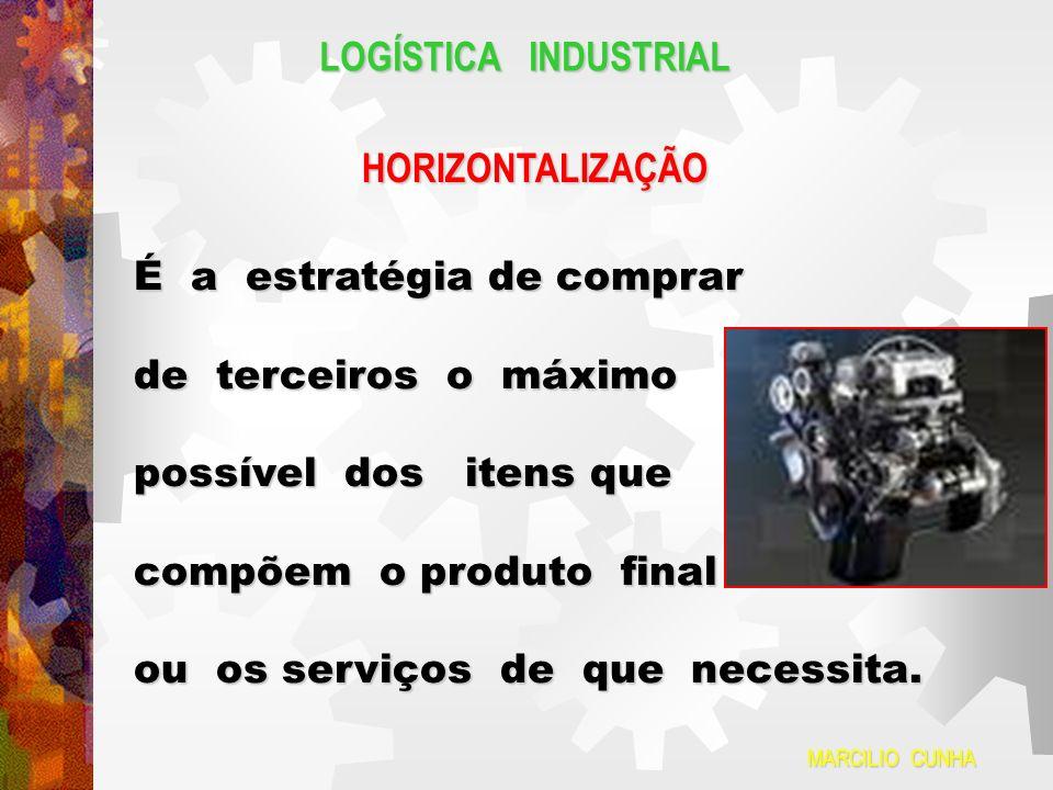 LOGÍSTICA INDUSTRIAL HORIZONTALIZAÇÃO É a estratégia de comprar de terceiros o máximo possível dos itens que compõem o produto final ou os serviços de